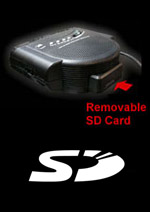 sd card based covert cameras
