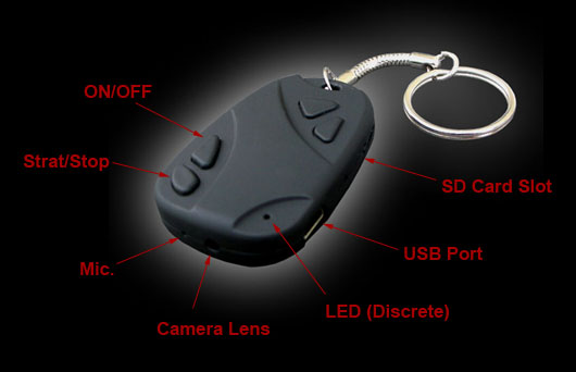 Keychain Camera