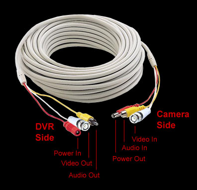 100ft Video, Power and Audio Shielded Cable