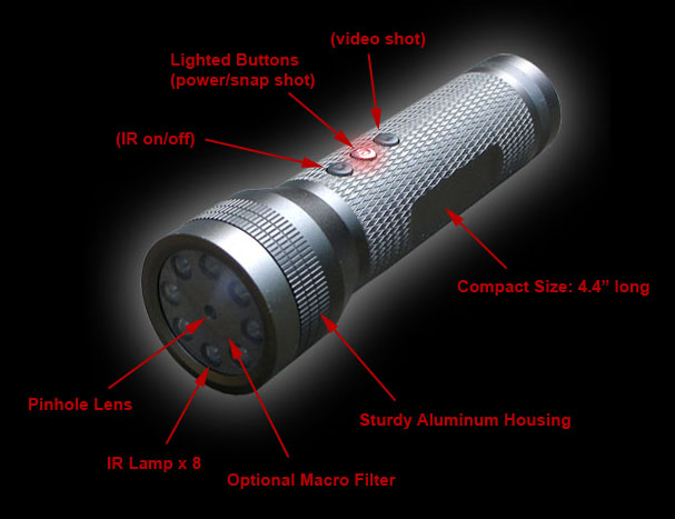 Flashlight Camera