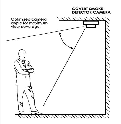 color wireless smoke detector camera 2 4ghz 5 8ghz hidden wireless camera rf wireless. Black Bedroom Furniture Sets. Home Design Ideas