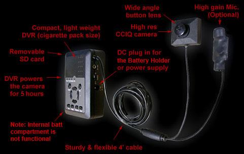 undercover camera