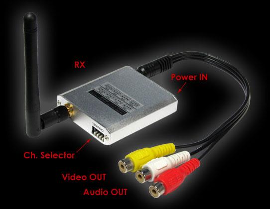 5.8 Ghz AV Transmitter